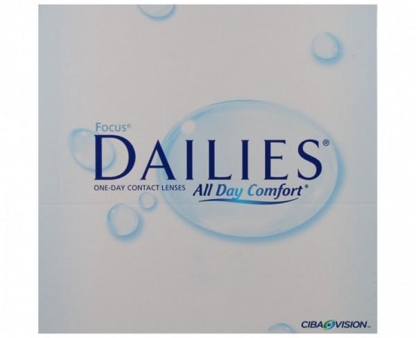 Focus Dailies Tageslinsen